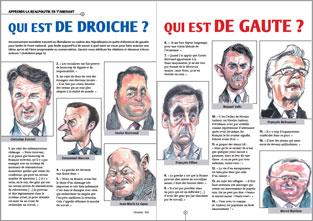 z7_qui_droiche_gaute